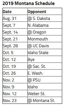 Grizzlies Schedule 2019 Oregon, Idaho top UM Grizzlies' 2018 19 football schedule