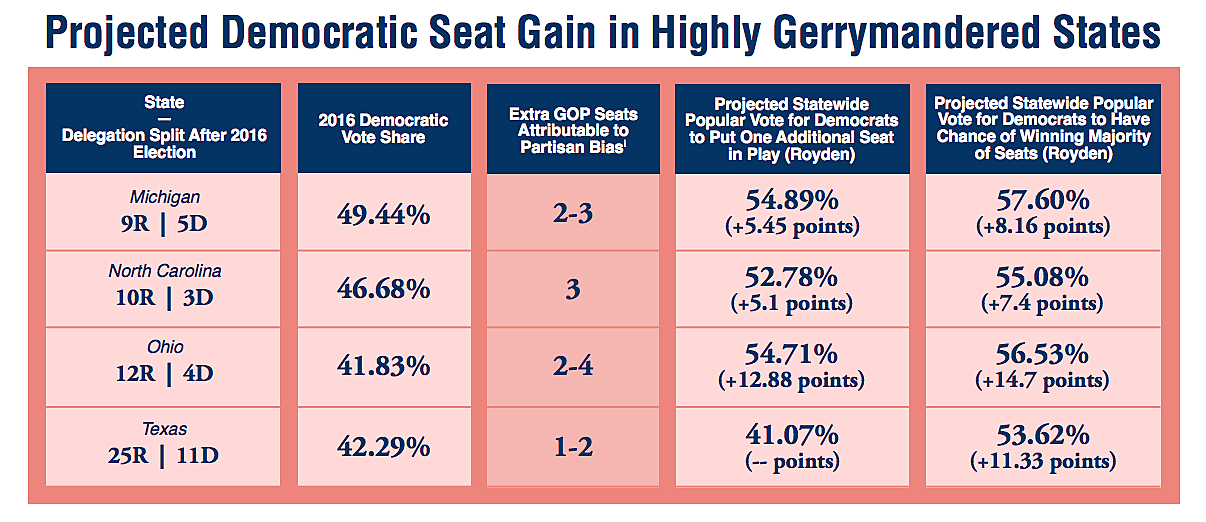 Us Red Blue Map 2018.Blue Wave Of Midterm Candidates Could Hit Gerrymandered Red Wall